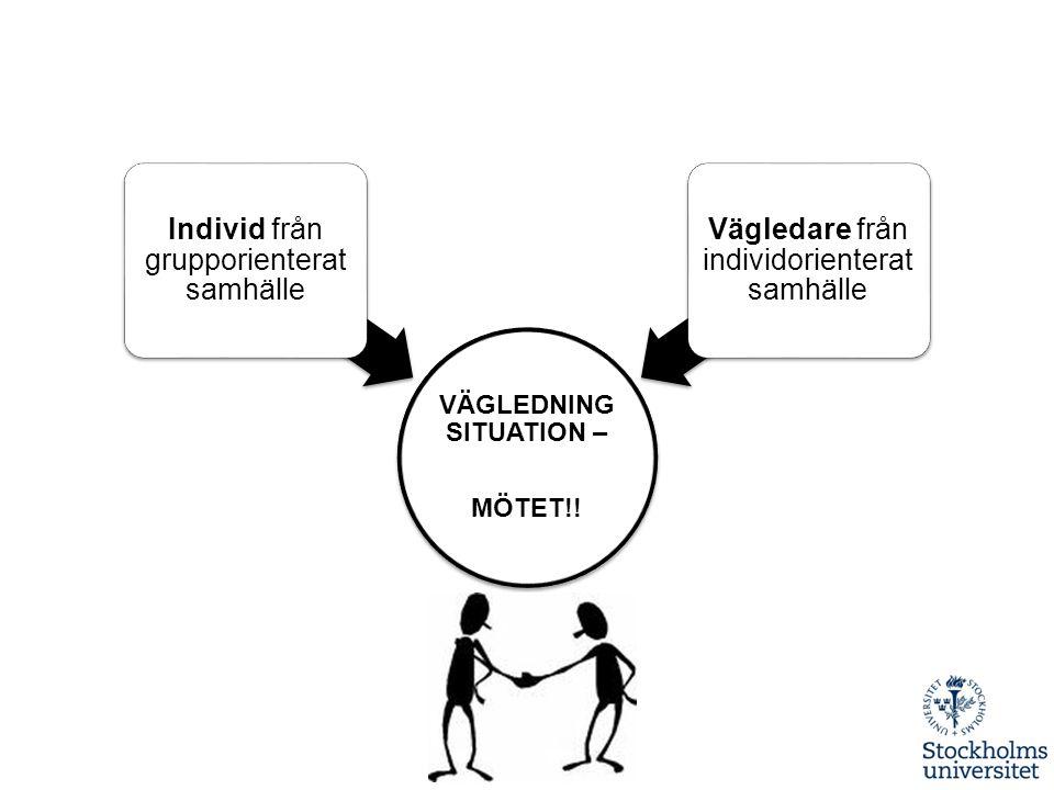 VÄGLEDNING SITUATION – MÖTET!! Individ från grupporienterat samhälle Vägledare från individorienterat samhälle