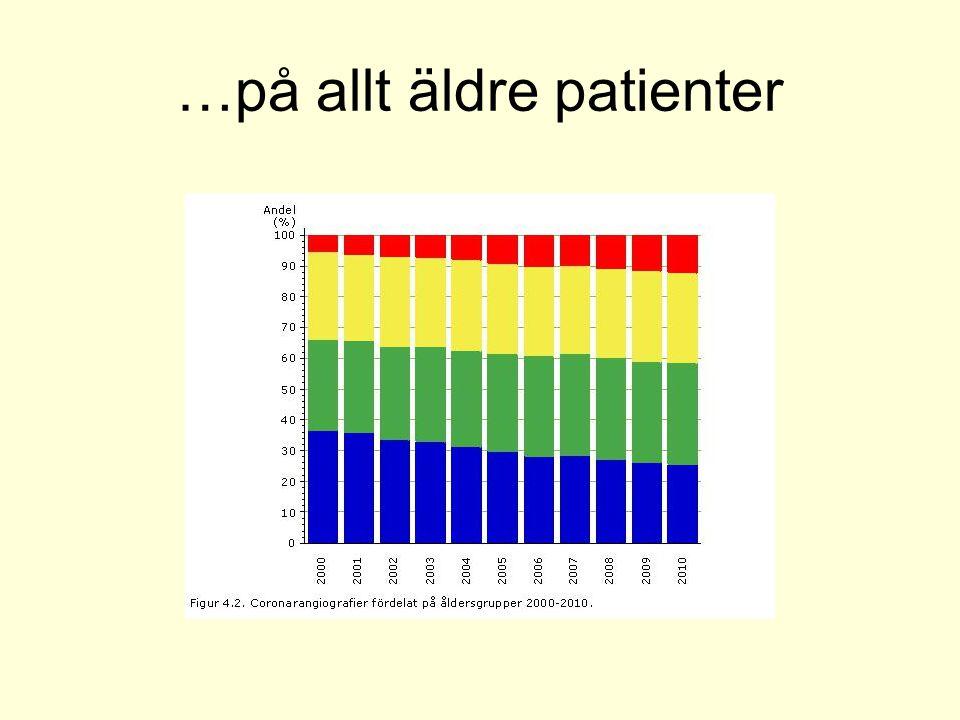 …på allt äldre patienter