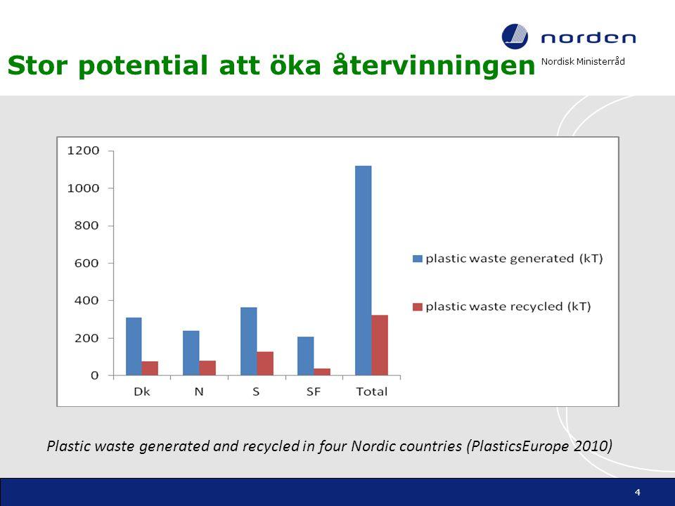 Nordisk Ministerråd Tre olika projekt Fokus på att återvinningen ska öka utan att vi cirkulerar farliga ämnen i kretsloppen 5