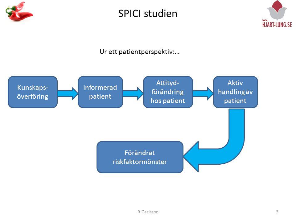 SPICI studien 3R.Carlsson Ur ett patientperspektiv:… Kunskaps- överföring Informerad patient Attityd- förändring hos patient Aktiv handling av patient Förändrat riskfaktormönster