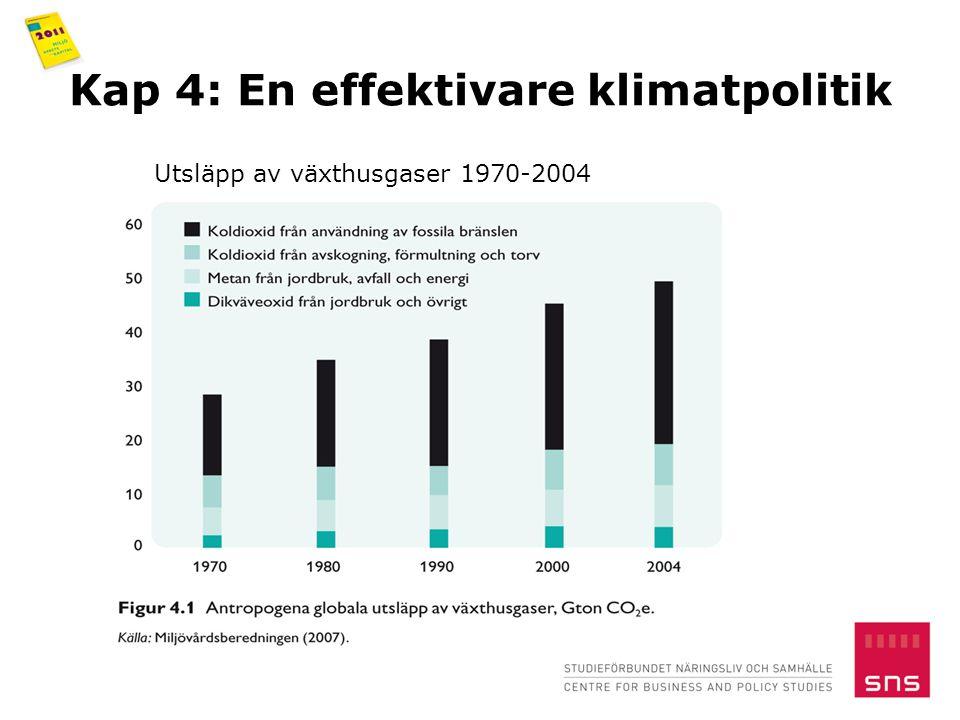 Kap 4: En effektivare klimatpolitik Utsläpp av växthusgaser 1970-2004