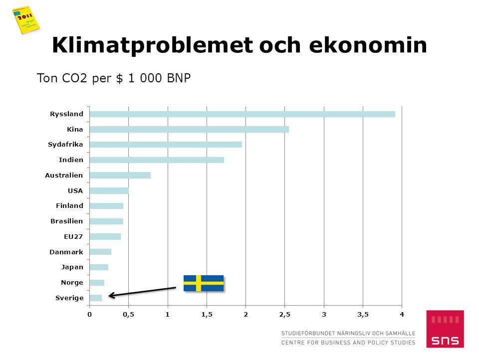 Klimatproblemet och ekonomin Ton CO2 per $ 1 000 BNP