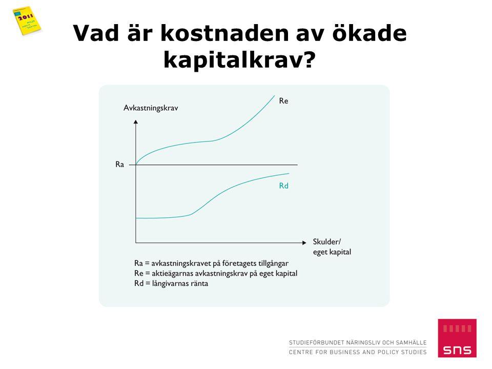 Vad är kostnaden av ökade kapitalkrav