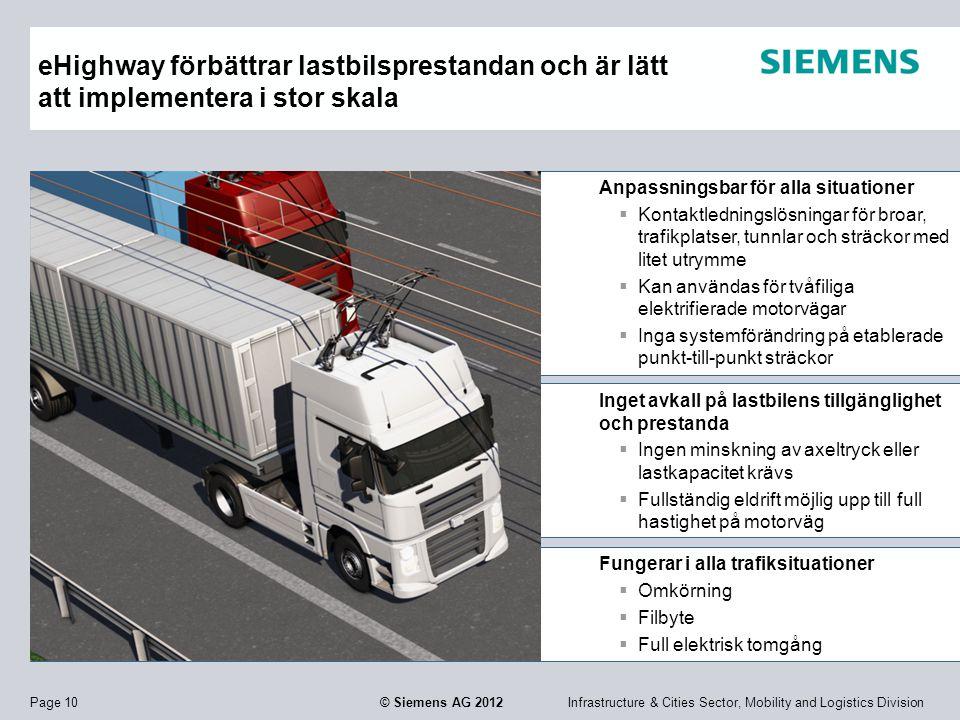 Infrastructure & Cities Sector, Mobility and Logistics DivisionPage 10 © Siemens AG 2012 Anpassningsbar för alla situationer  Kontaktledningslösningar för broar, trafikplatser, tunnlar och sträckor med litet utrymme  Kan användas för tvåfiliga elektrifierade motorvägar  Inga systemförändring på etablerade punkt-till-punkt sträckor eHighway förbättrar lastbilsprestandan och är lätt att implementera i stor skala Inget avkall på lastbilens tillgänglighet och prestanda  Ingen minskning av axeltryck eller lastkapacitet krävs  Fullständig eldrift möjlig upp till full hastighet på motorväg Fungerar i alla trafiksituationer  Omkörning  Filbyte  Full elektrisk tomgång