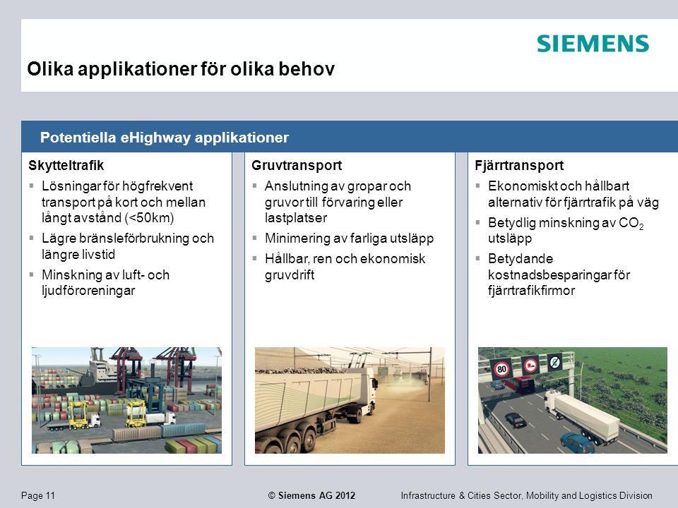 Infrastructure & Cities Sector, Mobility and Logistics DivisionPage 11 © Siemens AG 2012 Skytteltrafik  Lösningar för högfrekvent transport på kort och mellan långt avstånd (<50km)  Lägre bränsleförbrukning och längre livstid  Minskning av luft- och ljudföroreningar Fjärrtransport  Ekonomiskt och hållbart alternativ för fjärrtrafik på väg  Betydlig minskning av CO 2 utsläpp  Betydande kostnadsbesparingar för fjärrtrafikfirmor Gruvtransport  Anslutning av gropar och gruvor till förvaring eller lastplatser  Minimering av farliga utsläpp  Hållbar, ren och ekonomisk gruvdrift Olika applikationer för olika behov Potentiella eHighway applikationer