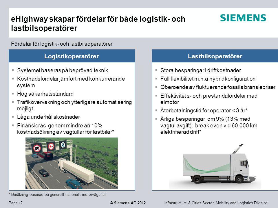 Infrastructure & Cities Sector, Mobility and Logistics DivisionPage 12 © Siemens AG 2012 eHighway skapar fördelar för både logistik- och lastbilsoperatörer * Beräkning baserad på generellt nationellt motorvägsnät Fördelar för logistik- och lastbilsoperatörer LogistikoperatörerLastbilsoperatörer  Systemet baseras på beprövad teknik  Kostnadsfördelar jämfört med konkurrerande system  Hög säkerhetsstandard  Trafikövervakning och ytterligare automatisering möjligt  Låga underhållskostnader  Finansieras genom mindre än 10% kostnadsökning av vägtullar för lastbilar*  Stora besparingar i driftkostnader  Full flexibilitet m.h.a hybridkonfiguration  Oberoende av fluktuerande fossila bränslepriser  Effektivitet s- och prestandafördelar med elmotor  Återbetalningstid för operatör < 3 år*  Årliga besparingar om 9% (13% med vägtullavgift); break even vid 60.000 km elektrifierad drift*