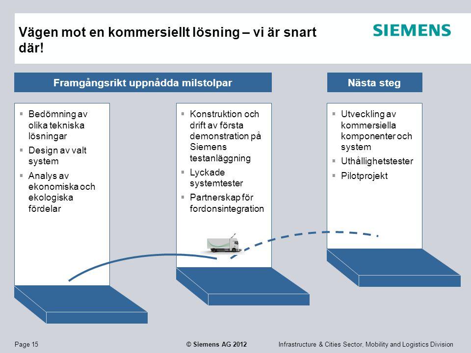 Infrastructure & Cities Sector, Mobility and Logistics DivisionPage 15 © Siemens AG 2012 Vägen mot en kommersiellt lösning – vi är snart där!  Bedömn