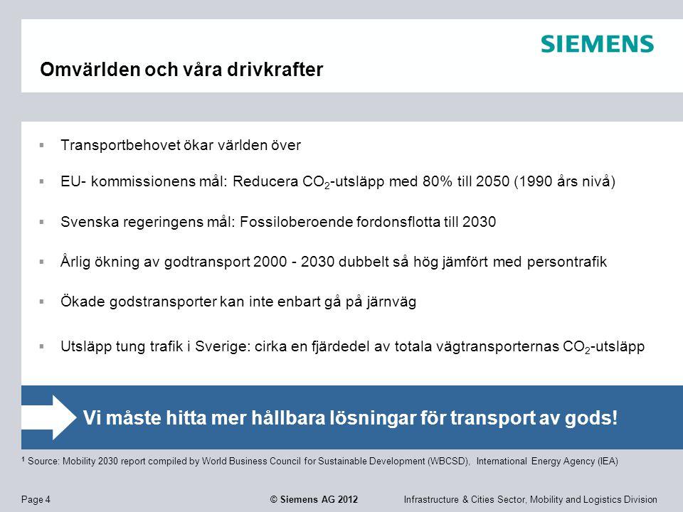 Infrastructure & Cities Sector, Mobility and Logistics DivisionPage 4 © Siemens AG 2012 Vi måste hitta mer hållbara lösningar för transport av gods! 