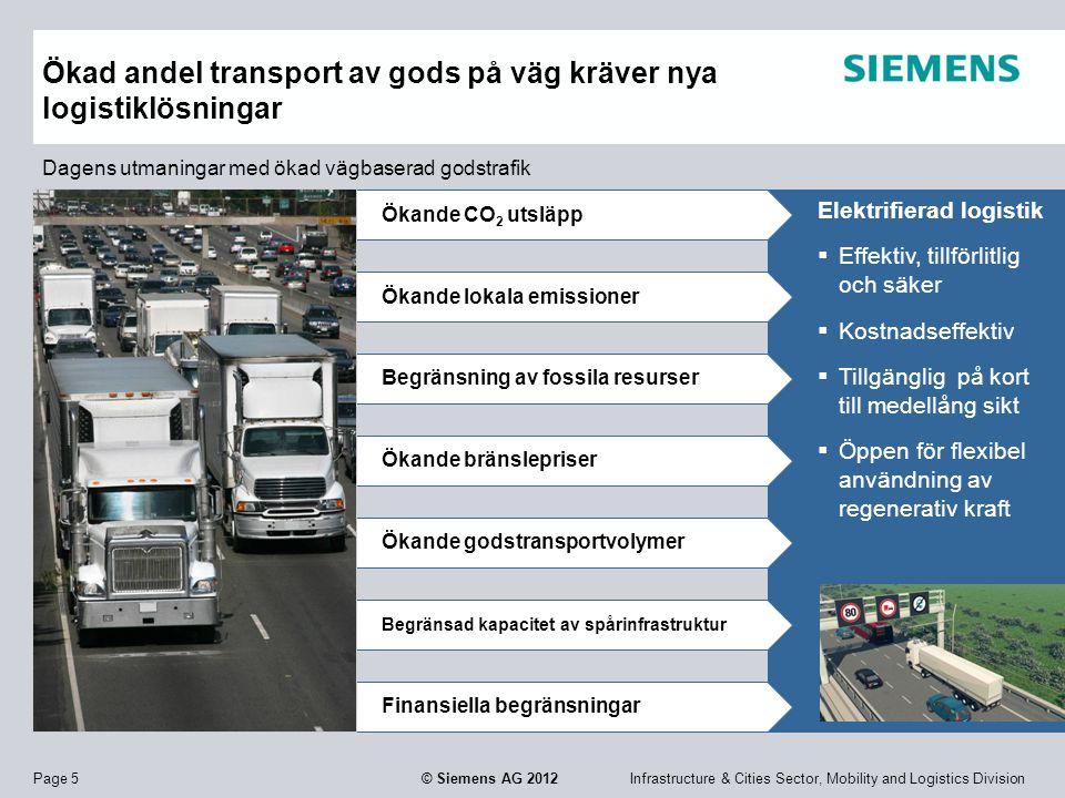 Infrastructure & Cities Sector, Mobility and Logistics DivisionPage 5 © Siemens AG 2012 Ökad andel transport av gods på väg kräver nya logistiklösningar Elektrifierad logistik  Effektiv, tillförlitlig och säker  Kostnadseffektiv  Tillgänglig på kort till medellång sikt  Öppen för flexibel användning av regenerativ kraft Dagens utmaningar med ökad vägbaserad godstrafik Ökande lokala emissioner Begränsning av fossila resurser Ökande bränslepriser Ökande godstransportvolymer Begränsad kapacitet av spårinfrastruktur Finansiella begränsningar Ökande CO 2 utsläpp