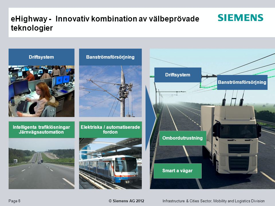 Infrastructure & Cities Sector, Mobility and Logistics DivisionPage 8 © Siemens AG 2012 Intelligenta trafiklösningar Järnvägsautomation DriftsystemBan