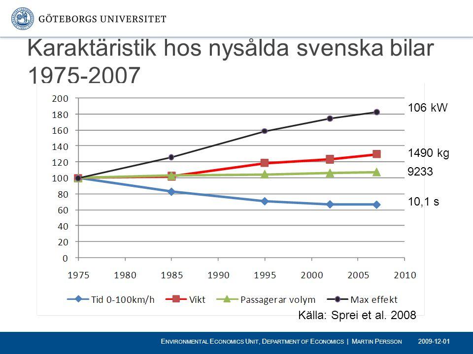 Karaktäristik hos nysålda svenska bilar 1975-2007 2009-12-01 106 kW 1490 kg 9233 10,1 s Källa: Sprei et al. 2008 E NVIRONMENTAL E CONOMICS U NIT, D EP