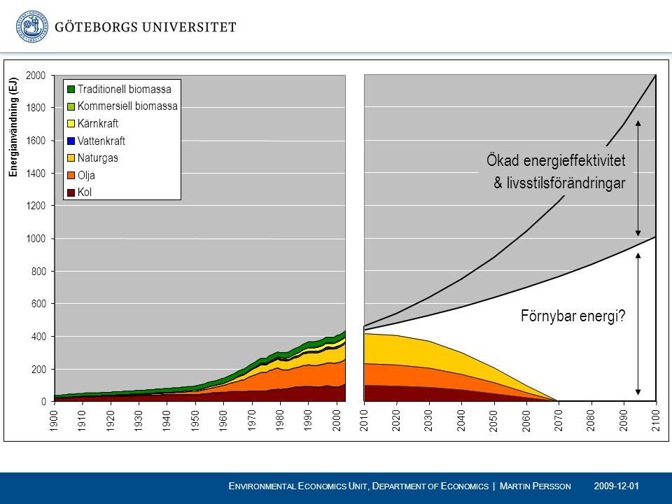 Förnybar energi? Ökad energieffektivitet & livsstilsförändringar 2009-12-01 E NVIRONMENTAL E CONOMICS U NIT, D EPARTMENT OF E CONOMICS | M ARTIN P ERS