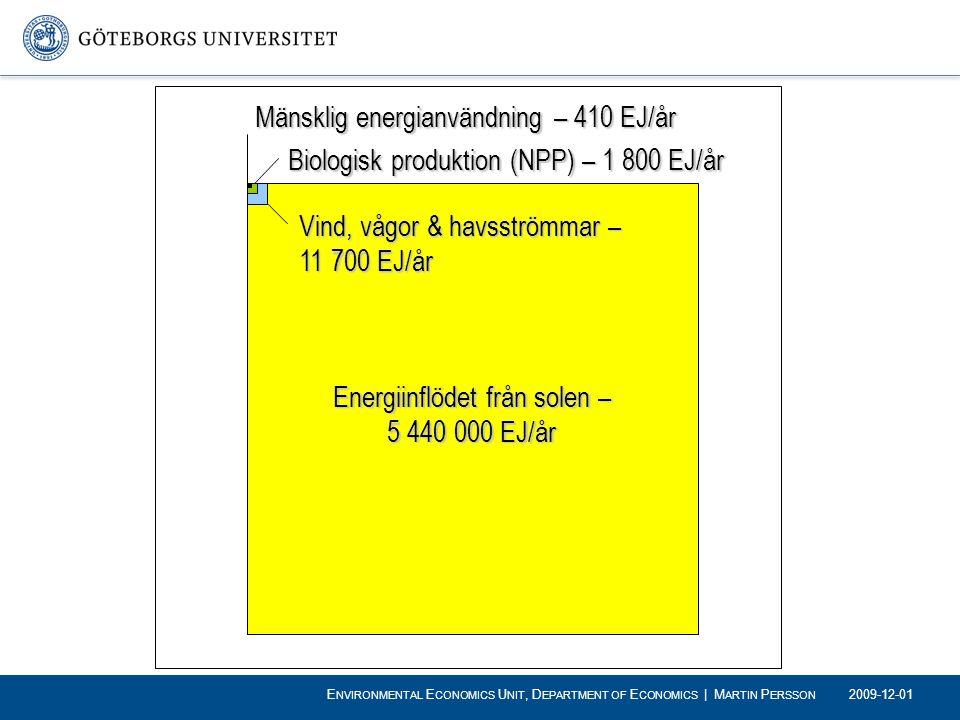 Energiinflödet från solen – 5 440 000 EJ/år Mänsklig energianvändning – 410 EJ/år Biologisk produktion (NPP) – 1 800 EJ/år Biologisk produktion (NPP)