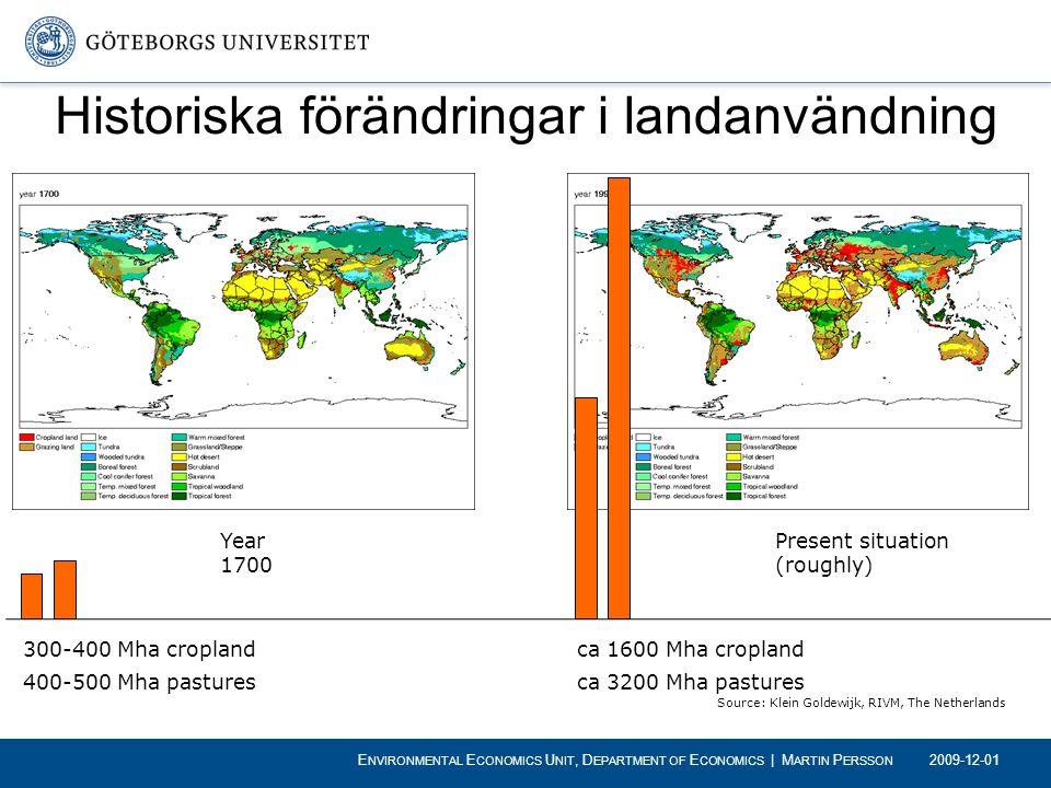 Historiska förändringar i landanvändning 300-400 Mha cropland 400-500 Mha pastures ca 1600 Mha cropland ca 3200 Mha pastures Year 1700 Present situati