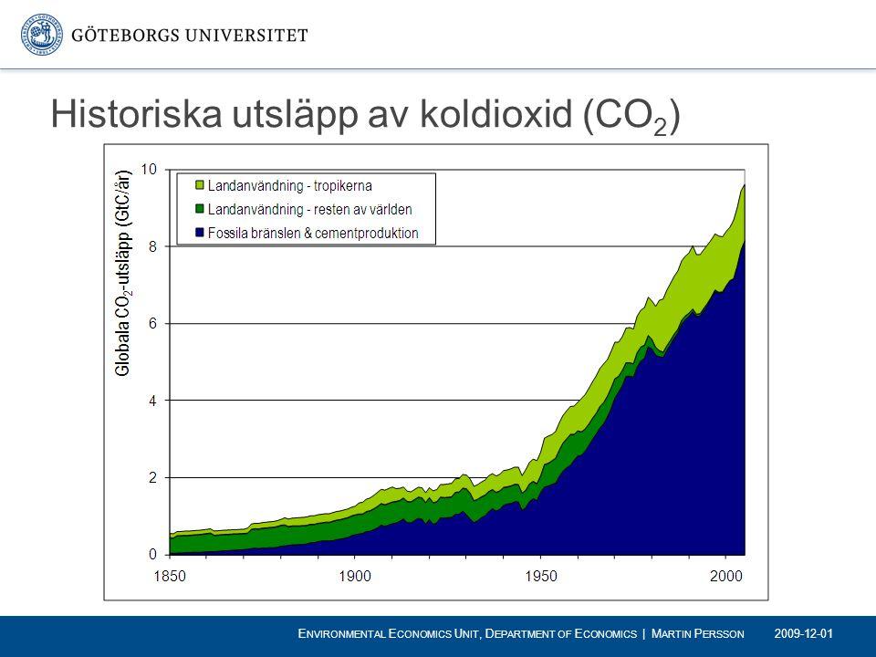 Historiska utsläpp av koldioxid (CO 2 ) 2009-12-01 E NVIRONMENTAL E CONOMICS U NIT, D EPARTMENT OF E CONOMICS | M ARTIN P ERSSON