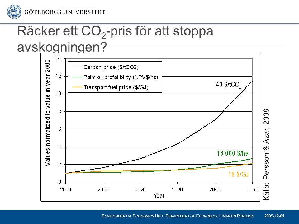 Räcker ett CO 2 -pris för att stoppa avskogningen? Källa: Persson & Azar, 2008 2009-12-01 E NVIRONMENTAL E CONOMICS U NIT, D EPARTMENT OF E CONOMICS |
