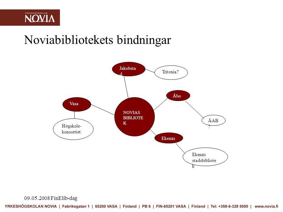 09.05.2008 FinElib-dag Noviabibliotekets bindningar NOVIAS BIBLIOTE K Vasa Högskole- konsortiet Jakobsta d Tritonia.