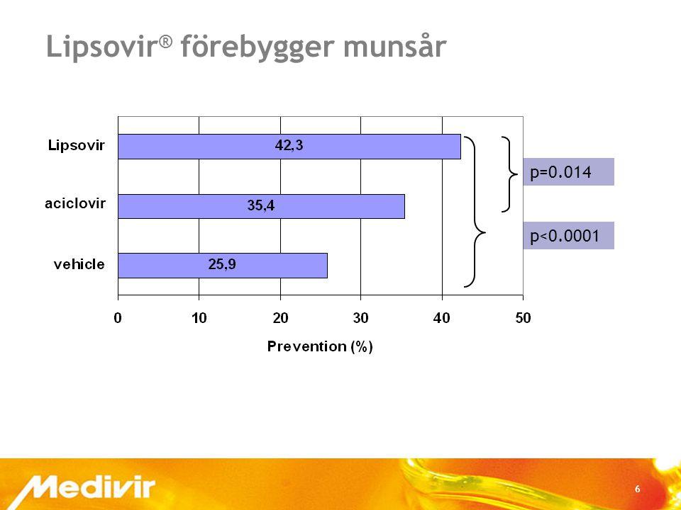 6 Lipsovir ® förebygger munsår p=0.014 p<0.0001 aciclovir