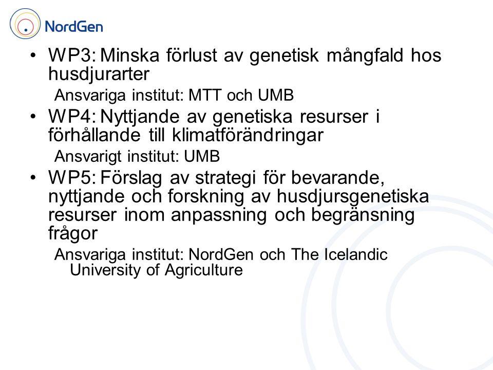 •WP3: Minska förlust av genetisk mångfald hos husdjurarter Ansvariga institut: MTT och UMB •WP4: Nyttjande av genetiska resurser i förhållande till klimatförändringar Ansvarigt institut: UMB •WP5: Förslag av strategi för bevarande, nyttjande och forskning av husdjursgenetiska resurser inom anpassning och begränsning frågor Ansvariga institut: NordGen och The Icelandic University of Agriculture