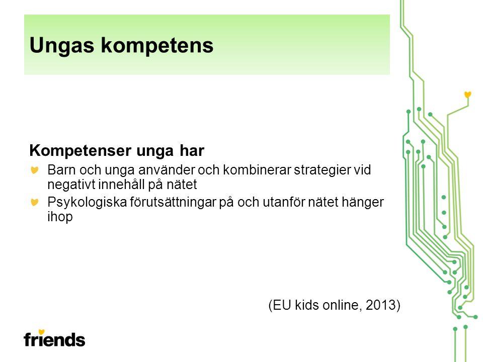 Ungas kompetens Kompetenser unga har Barn och unga använder och kombinerar strategier vid negativt innehåll på nätet Psykologiska förutsättningar på och utanför nätet hänger ihop (EU kids online, 2013)