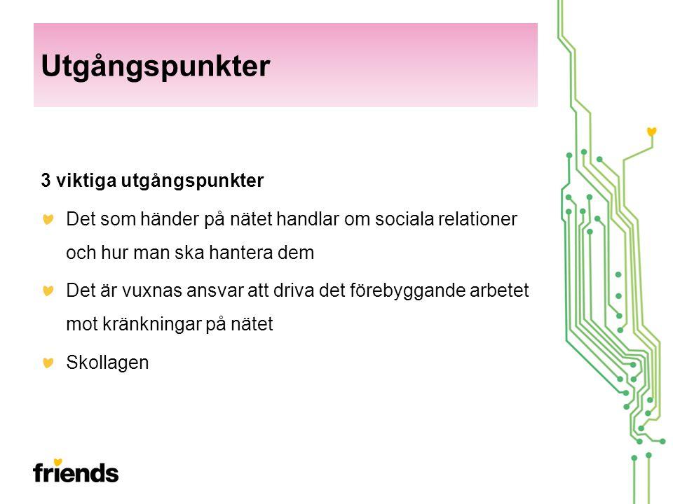 Utgångspunkter 3 viktiga utgångspunkter Det som händer på nätet handlar om sociala relationer och hur man ska hantera dem Det är vuxnas ansvar att driva det förebyggande arbetet mot kränkningar på nätet Skollagen
