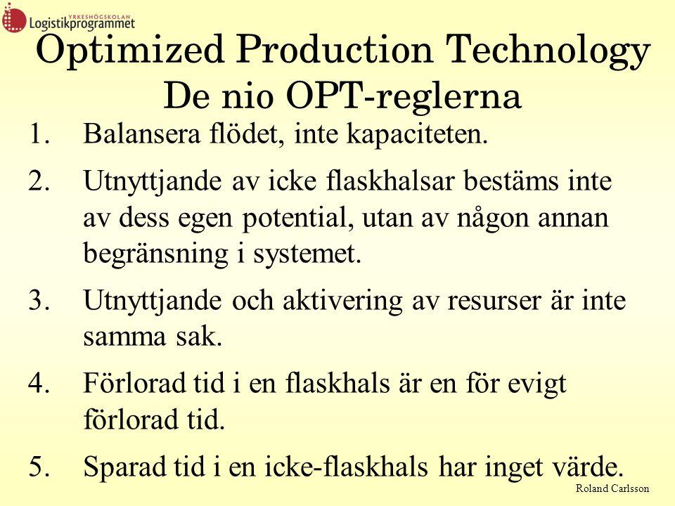 Roland Carlsson Optimized Production Technology De nio OPT-reglerna 1.Balansera flödet, inte kapaciteten. 2.Utnyttjande av icke flaskhalsar bestäms in