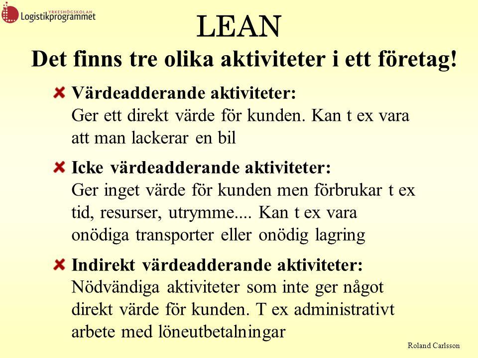 Roland Carlsson LEAN Värdeadderande aktiviteter: Ger ett direkt värde för kunden. Kan t ex vara att man lackerar en bil Icke värdeadderande aktivitete