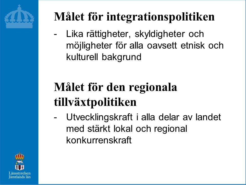 Andel i arbetsför ålder av befolkningen Jämtlands län källa: Arbetsförmedlingen