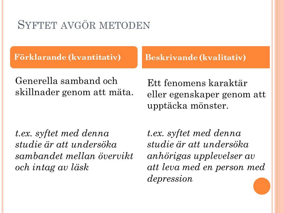 S YFTET AVGÖR METODEN Generella samband och skillnader genom att mäta. t.ex. syftet med denna studie är att undersöka sambandet mellan övervikt och in