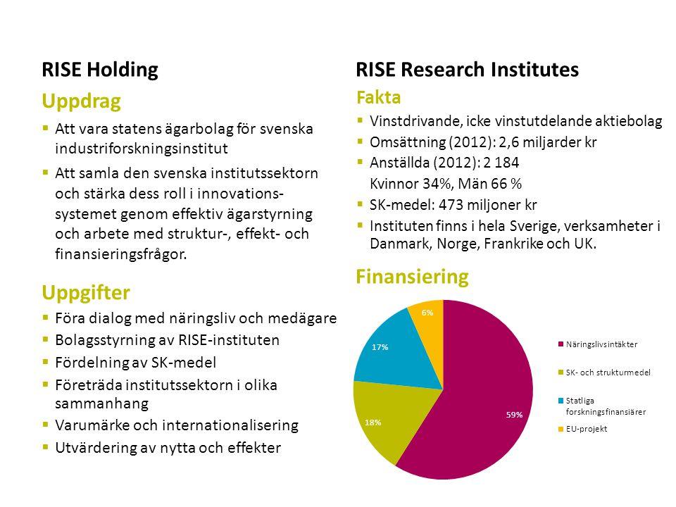Fakta  Vinstdrivande, icke vinstutdelande aktiebolag  Omsättning (2012): 2,6 miljarder kr  Anställda (2012): 2 184 Kvinnor 34%, Män 66 %  SK-medel: 473 miljoner kr  Instituten finns i hela Sverige, verksamheter i Danmark, Norge, Frankrike och UK.
