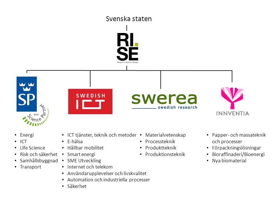 Svenska staten • Energi • ICT • Life Science • Risk och säkerhet • Samhällsbyggnad • Transport • ICT tjänster, teknik och metoder • E-hälsa • Hållbar