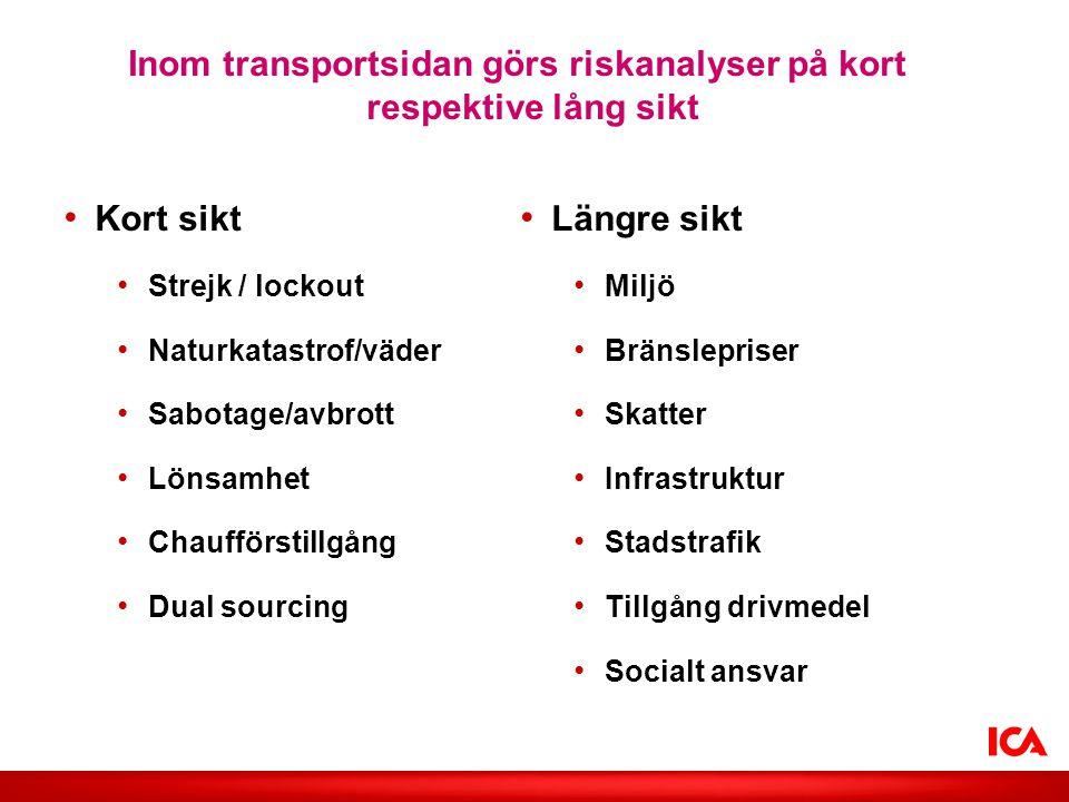Inom transportsidan görs riskanalyser på kort respektive lång sikt • Längre sikt • Miljö • Bränslepriser • Skatter • Infrastruktur • Stadstrafik • Til