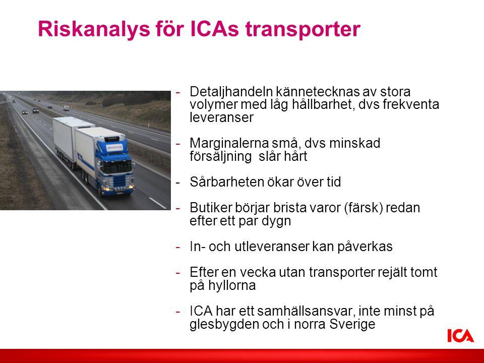 Riskanalys för ICAs transporter - Detaljhandeln kännetecknas av stora volymer med låg hållbarhet, dvs frekventa leveranser - Marginalerna små, dvs min