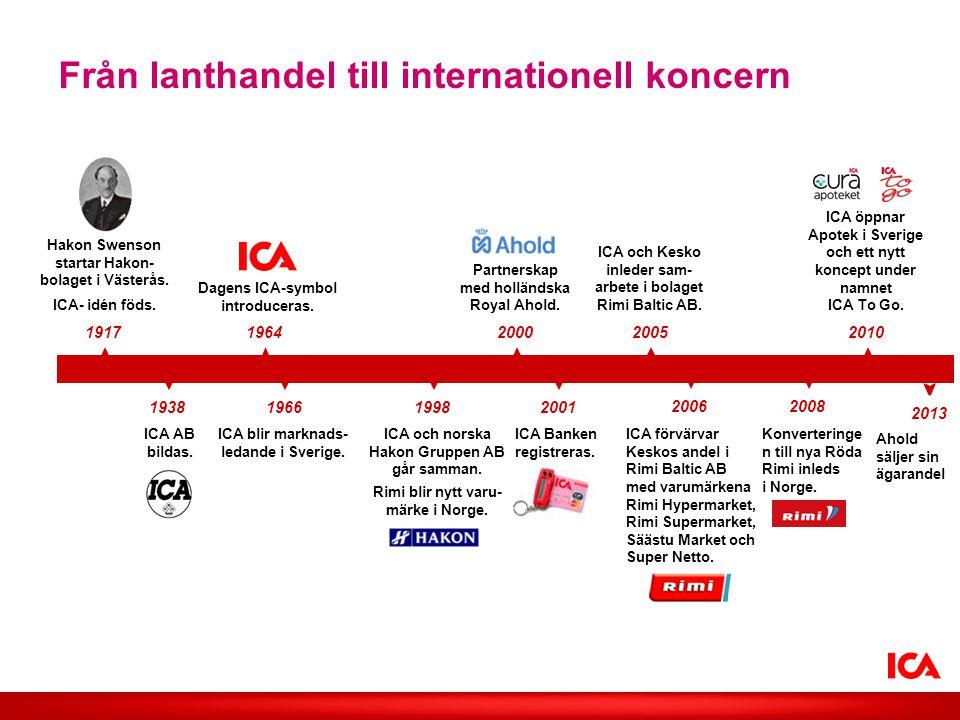 Från lanthandel till internationell koncern Hakon Swenson startar Hakon- bolaget i Västerås. ICA- idén föds. 1917 ICA AB bildas. 1938 Partnerskap med
