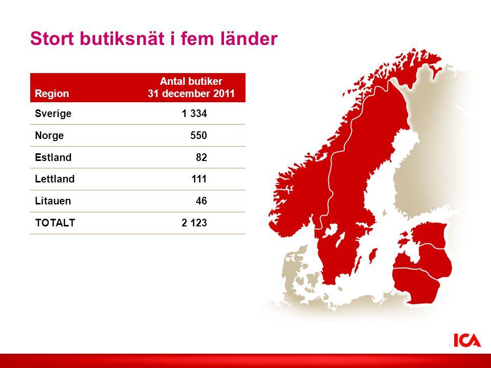 Stort butiksnät i fem länder Region Antal butiker 31 december 2011 Sverige1 334 Norge550 Estland82 Lettland111 Litauen46 TOTALT2 123