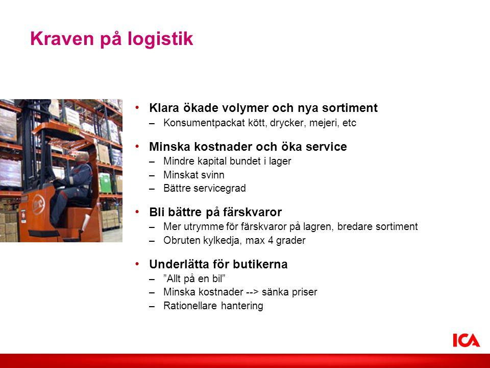 Kraven på logistik • Klara ökade volymer och nya sortiment –Konsumentpackat kött, drycker, mejeri, etc • Minska kostnader och öka service –Mindre kapi