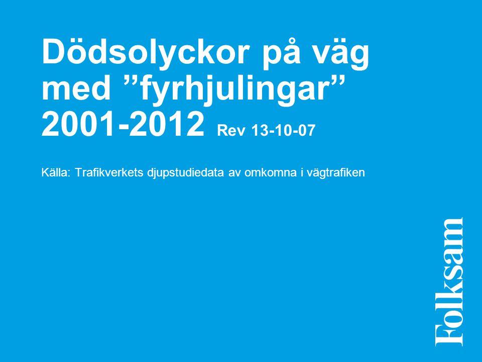 Dödsolyckor på väg med fyrhjulingar 2001-2012 Rev 13-10-07 Källa: Trafikverkets djupstudiedata av omkomna i vägtrafiken
