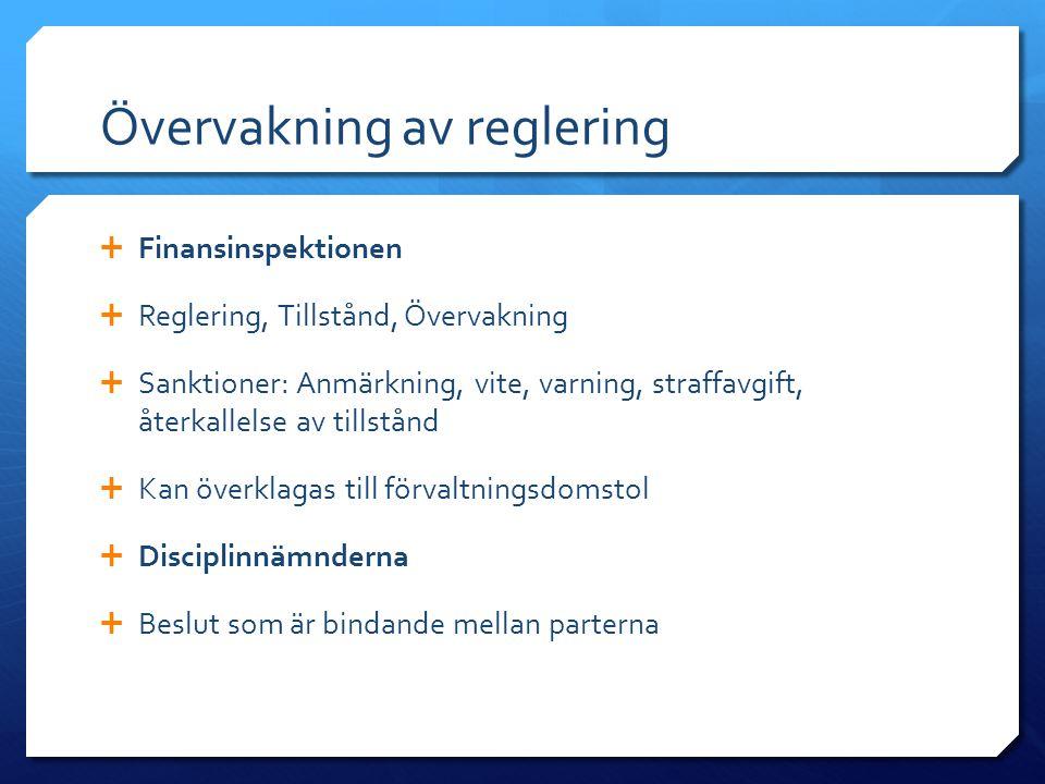 Övervakning av reglering  Finansinspektionen  Reglering, Tillstånd, Övervakning  Sanktioner: Anmärkning, vite, varning, straffavgift, återkallelse