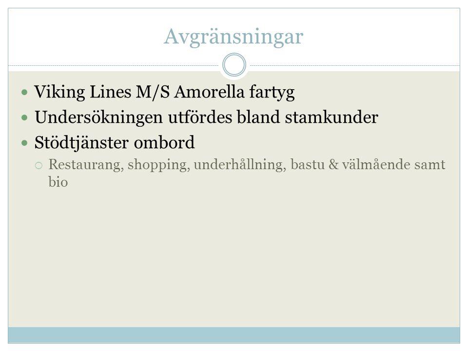 Avgränsningar  Viking Lines M/S Amorella fartyg  Undersökningen utfördes bland stamkunder  Stödtjänster ombord  Restaurang, shopping, underhållning, bastu & välmående samt bio