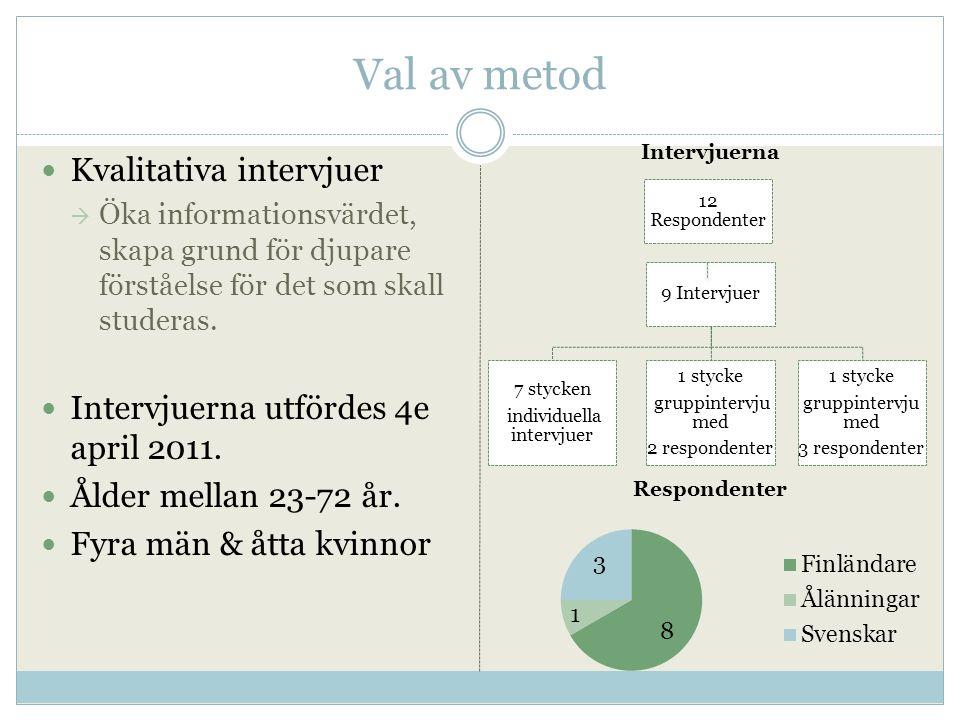Val av metod  Kvalitativa intervjuer  Öka informationsvärdet, skapa grund för djupare förståelse för det som skall studeras.