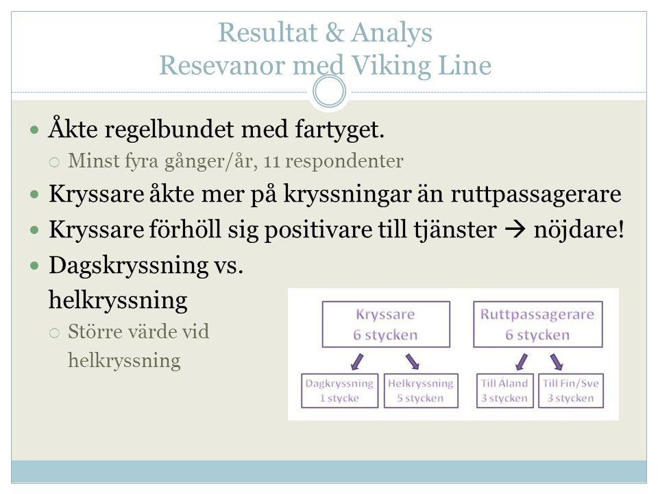 Resultat & Analys Resevanor med Viking Line  Åkte regelbundet med fartyget.