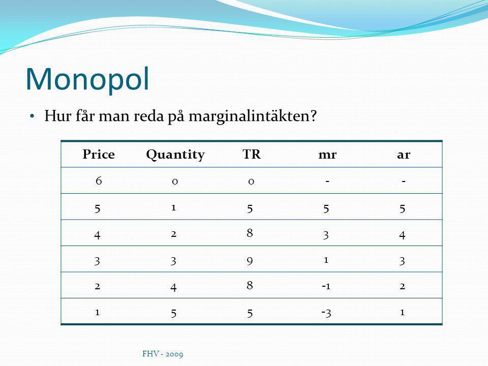 • Hur får man reda på marginalintäkten? Monopol PriceQuantityTRmrar 600-- FHV - 2009 51555 42834 33913 51555 2482 155-31