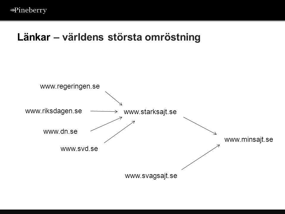 www.minsajt.se www.starksajt.se www.svagsajt.se www.regeringen.se www.riksdagen.se www.dn.se www.svd.se Länkar – världens största omröstning