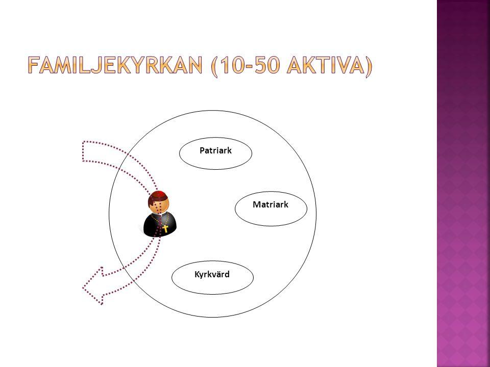 Patriark Matriark Kyrkvärd