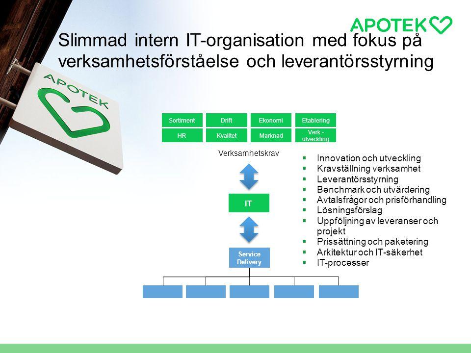 Slimmad intern IT-organisation med fokus på verksamhetsförståelse och leverantörsstyrning SortimentDriftEkonomiEtablering HRKvalitet Marknad Verk.- ut