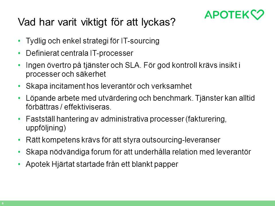 Tack! petter.sundberg@apotekhjartat.se 7