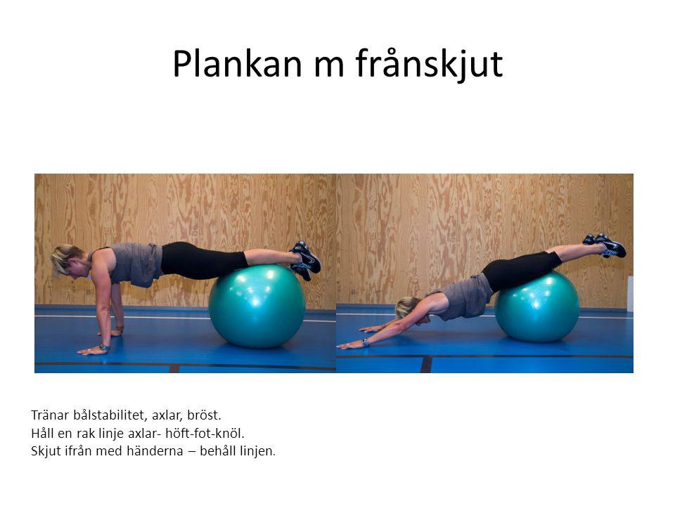 Plankan m frånskjut Tränar bålstabilitet, axlar, bröst. Håll en rak linje axlar- höft-fot-knöl. Skjut ifrån med händerna – behåll linjen.