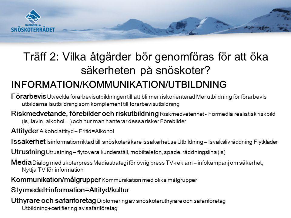 Träff 2: Vilka åtgärder bör genomföras för att öka säkerheten på snöskoter? INFORMATION/KOMMUNIKATION/UTBILDNING Förarbevis Utveckla förarbevisutbildn