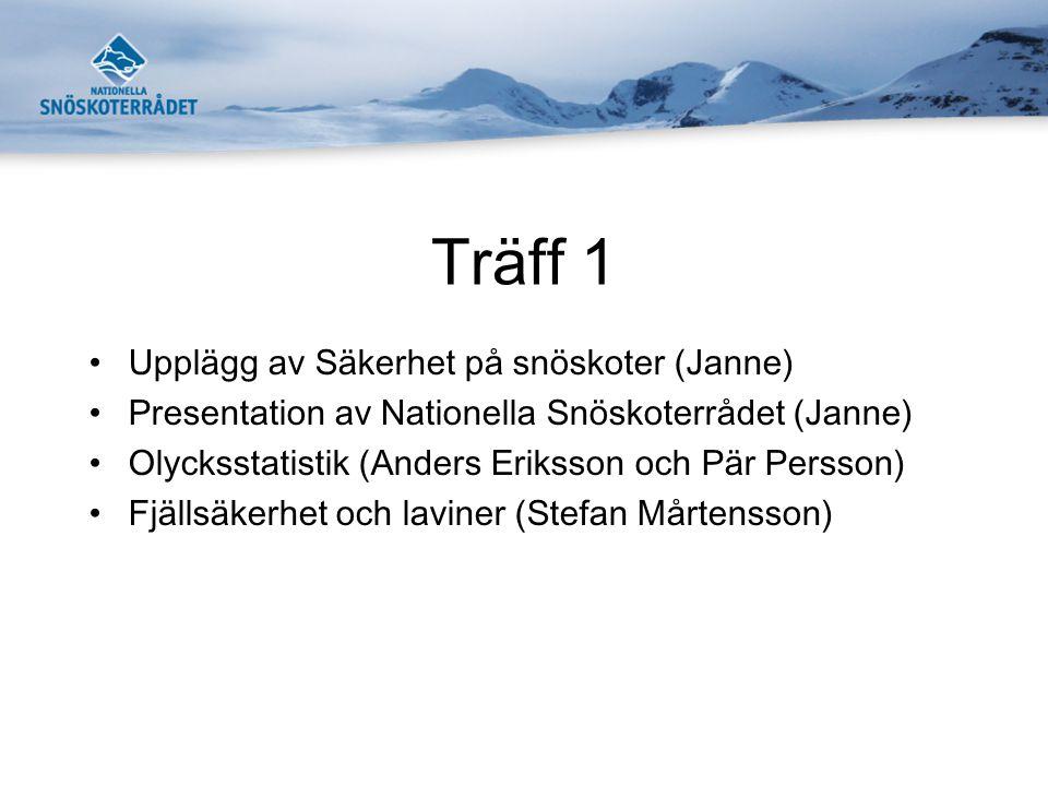 Träff 1 •Upplägg av Säkerhet på snöskoter (Janne) •Presentation av Nationella Snöskoterrådet (Janne) •Olycksstatistik (Anders Eriksson och Pär Persson
