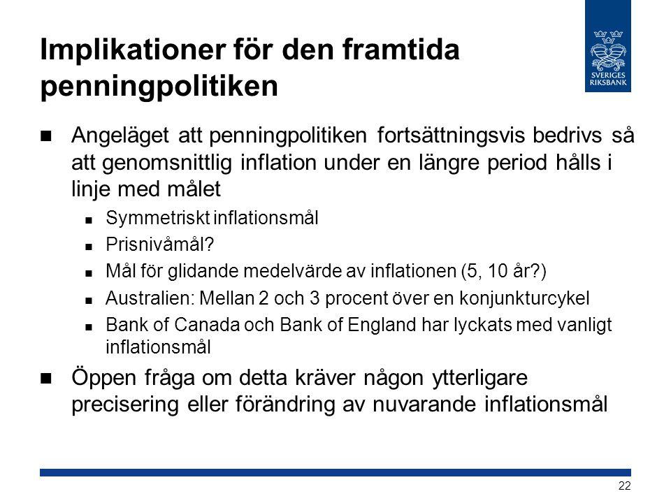 Implikationer för den framtida penningpolitiken  Angeläget att penningpolitiken fortsättningsvis bedrivs så att genomsnittlig inflation under en längre period hålls i linje med målet  Symmetriskt inflationsmål  Prisnivåmål.